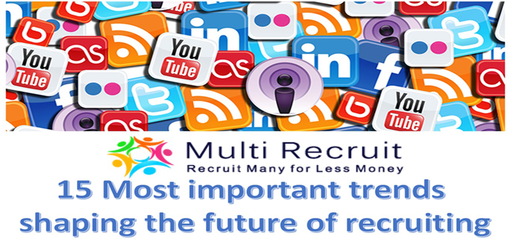 15 Most important trends shaping the future of Recruiting