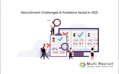 Recruitment Challenges & Problems faced in 2021